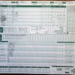 SCC innings 3May2013